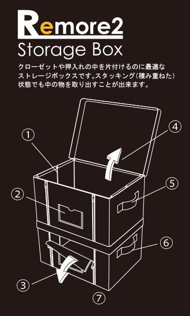 Remore2は手前側にファスナーを取り付けることで、積み重ねた状態でも中の物が取り出せるようになっています。おもちゃを入れたり、洋服や鞄、帽子などを入れてクローゼットや押入れの中に重ねて収納することができます。また、アウトドアをコンセプトにしたカラー展開は、インテリアだけにとどまらずに、荷物を入れたRemore2をそのまま重ねて 車に乗せて持って行けます。Remore2に荷物を入れておけば、車の中はスッキリ、取り出したいものもすぐに取り出すことができます。布製で軽く、かつスチールフレームで丈夫なRemore2は、インテリアでもアウトドアでも活躍します。